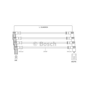 Cabo-Vela-Power-Spark-Scfia067-F00099C067-Bosch